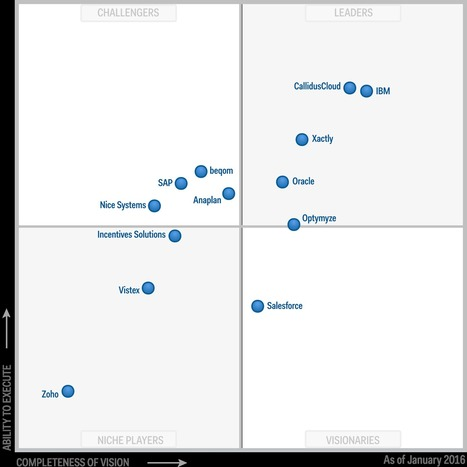 Gartner publishes Magic Quadrant for Sales Performance Management 2016 | Sales compensation | Scoop.it