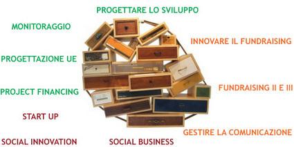 Workshop | ASVI Social Change | ASVI Social Change  - Scuola di Management & Innovazione sociale | Scoop.it