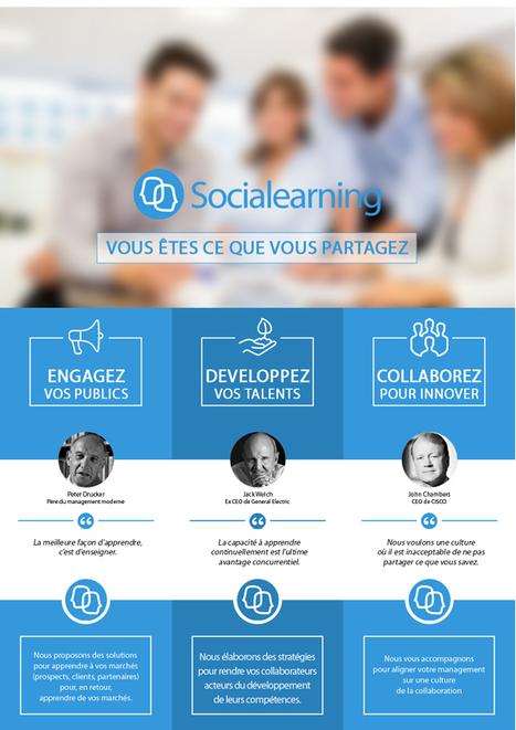 Socialearning: Vous êtes ce que vous partagez | PREDA - Le contenu que l'on retient | Scoop.it