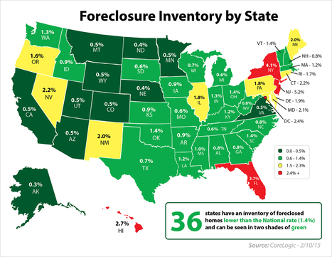 Foreclosure Inventory Down 34.3% from Last Year | Real Estate | Scoop.it