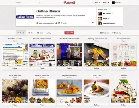 Gallina Blanca Has Its Eyes on Pinterest | Business 2 Community | Pinterest | Scoop.it