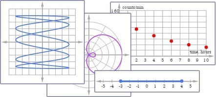 GraphFree - free online graphing calculator | Web 2.0 for Education | Scoop.it
