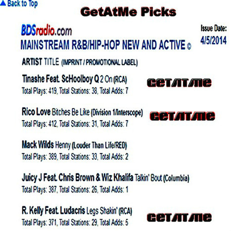 GetAtMe sends out a big Congrats to Tinashe, Rico Love & R. Kelly all past GetAtMe3pcSnack | GetAtMe | Scoop.it