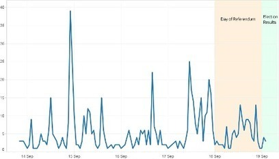 La Banque d'Angleterre explore Twitter | Actualité Social Media : blogs & réseaux sociaux | Scoop.it