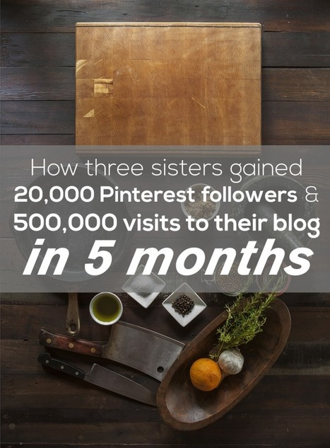 Pinterest Marketing Case Study: Pin Scheduling from Tailwind | Pinterest | Scoop.it
