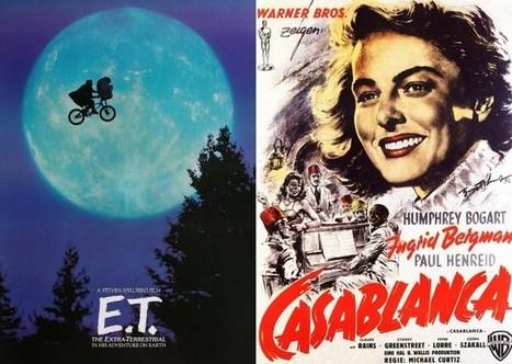 7 sites para você baixar cartazes de filmes em alta qualidade | Encontro com a Arte | Scoop.it