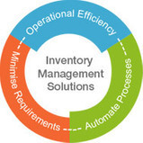 Inventory Management Software Singapore | Inventory Management System | Inventory Management Solution | Web Based Order Management | Online Inventory Management | wabsynergies | Scoop.it