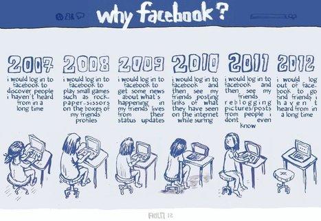 Facebook & le Super-Moi – Le Syndrome du Fier et de la Poule Mouillée | Intelligence Web | Scoop.it