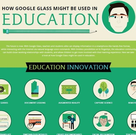 Top 30 Applications of Google Glass in the Classroom | STEM EDUCATION | Scoop.it