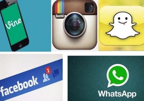 Top 10 des applications préférées des jeunes | topic: jeunesse | Scoop.it