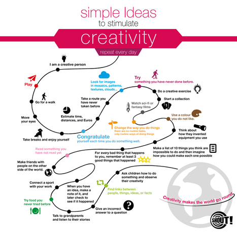 Simple ideas to stimulate creativity | INFOGRAPHIC | EFL-ESL, ELT, Education | Language - Learning - Teaching - Educating | Scoop.it