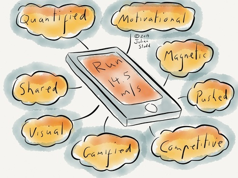 Mobile Learning: reflecting on the state of play | mLearning in Higher Education | Scoop.it