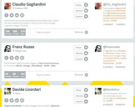 Buzzoole lancia Finder, il software per individuare gli influencer della rete. - nonconvenzionale | Buzzoole Press | Scoop.it