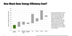 Energy Efficiency Touted As Cheaper and Better Than Building New Power Plants - Energy Manager Today | Climate, Energy & Sustainability: Reports & Scientific Publications | Scoop.it