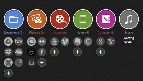 Trois applications Web gratuites pour accéder à de multiples services de cloud   outils numériques pour la pédagogie   Scoop.it