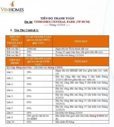 Giá bán căn hộ Vinhomes Central Park Sài Gòn | Vinhomes Central Park | Scoop.it