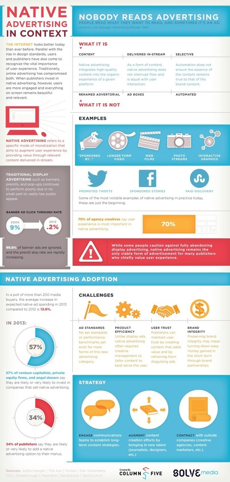 This Infographic Explains What Native Advertising Is   curator   Scoop.it