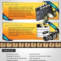 Video Excellence Infographic: Full Service Production Studio | Visual.ly | Video Production Tips | Scoop.it