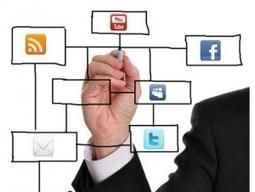 ¿Cuáles pueden ser objetivos para estar en redes sociales? | Marketing | Scoop.it