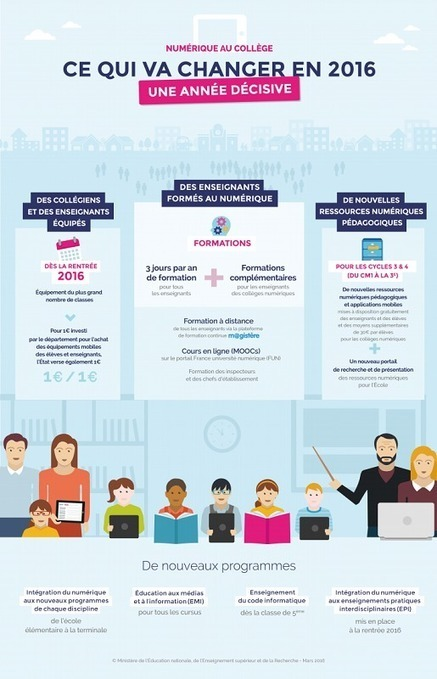 Le livre scolaire numérique : un marché qui attire les convoitises | Bejika actu | Scoop.it