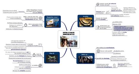 #ACTUMAPPING: Le plan de sauvetage de la CHYPRE | Blog Signos | Medic'All Maps | Scoop.it