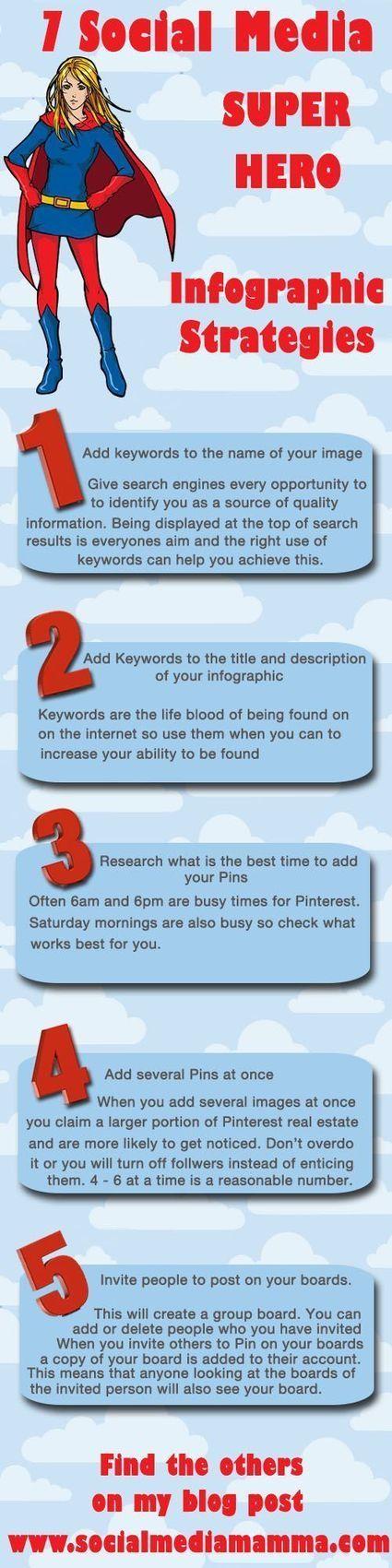 Infographics | Marketing | Scoop.it