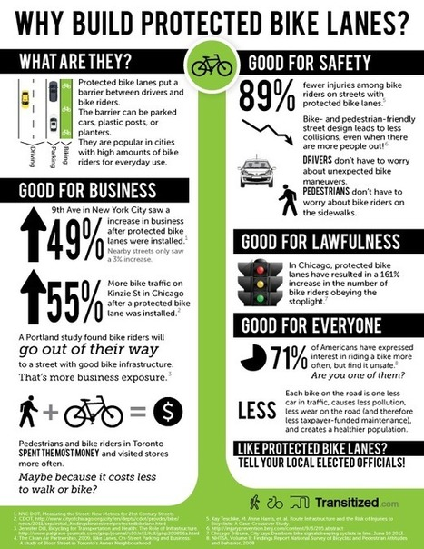 Protected bike lane benefits, in one page - Transitized | Innovative Bike & Ped Facilities | Scoop.it