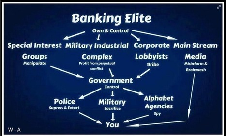 The Bank for International Settlements' Backdoor Betrayals | Hidden financial system | Scoop.it