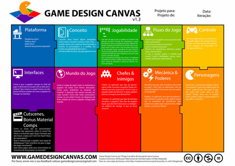 Game Design Canvas – Seu projeto de jogo em 1 página! | Games and education | Scoop.it