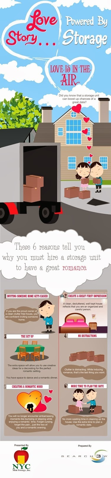 Infographic: Love Story…Powered By Storag | NYC MInistorage | Scoop.it