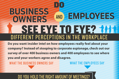 6 Different Perceptions in the Employer Employee Relationship | business managment | Scoop.it
