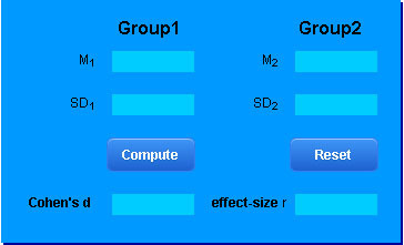 Effect Size Calculator | broad | Scoop.it