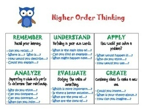 Higher Order Thinking Questions | ESOL Methodology Tips | Scoop.it