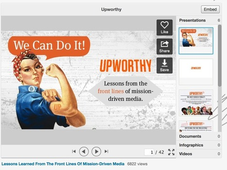 7 Ways to Promote Your Slideshare Presentation   Public Relations & Social Media Insight   Scoop.it