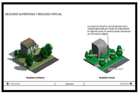 Infografía: Realidad aumentada | EROSKI CONSUMER | Realidad aumentada | Scoop.it