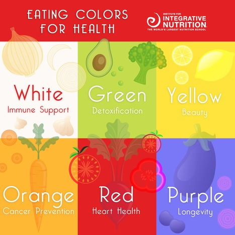 Eat Your Colors for Optimal Health | Fit and Fine | Scoop.it