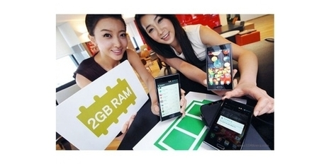 Chine: premier marché mondial pour le Smartphone | Chinese world | Scoop.it