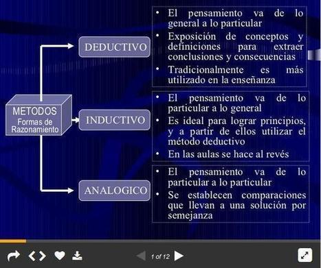 Formas de Razonamiento - Método Deductivo e Inductivo   Presentación   Elearning   Scoop.it