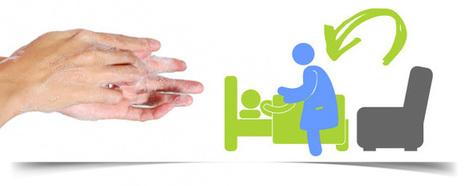 La higiene de manos para prevenir infecciones - Pacientes y Cuidadores   Médico Geriatra   Scoop.it