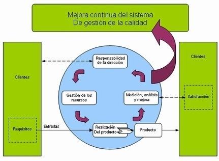 Tweet from @misuzzung | Calidad&eLEarning | Scoop.it