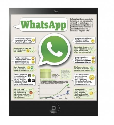 Las 5 Mejores Infografías sobre WhatsApp de 2014 | Squeezing Twitter | Scoop.it