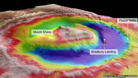 Scientists now have definitive proof that many of the landscapes seen on Mars were indeed cut by flowing water | कृषी व्हिजन | Scoop.it