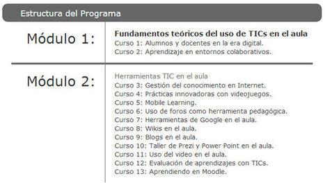 13 cursos gratuitos para educadores sobre las TIC en la educación | Recursos tics para maestros | Scoop.it