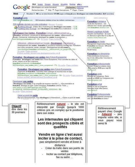 Tutorial Référencement naturel sur moteurs (Google...) | e-BUZZERS | Scoop.it