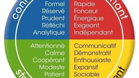 Comment mieux comprendre et adopter le langage de votre interlocuteur : le profil DISC | Achieve Global | Emotions - Positiveness - Leadership | Scoop.it