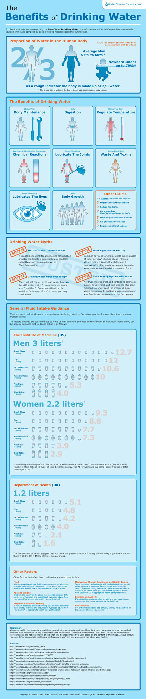 Cracking Myths About Drinking Water [Infographic] | Distance Running | Scoop.it