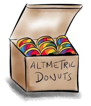 Almetrics: métricas alternativas e impacto social de la investigación significado e implicaciones | Las Tics y las ciencias de la informacion | Scoop.it