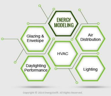 Advanced Energy Modeling for LEED | Building Energy Modeling, Analysis & Simulation Services | Scoop.it