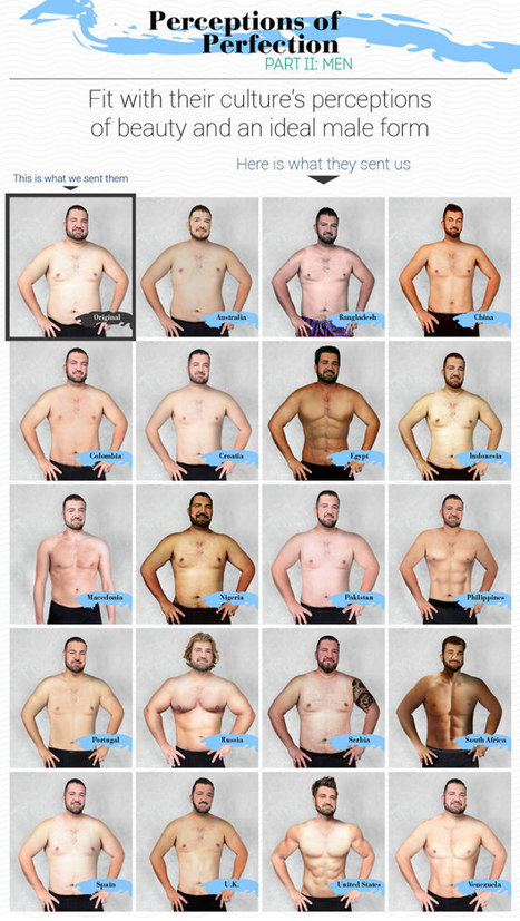 "This Is What The ""Perfect"" Man Looks Like In 19 Different Countries 