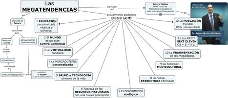 megatendencias - que y cuales son las megatendencias actuales | Representando el conocimiento | Scoop.it